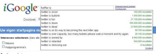 Twitter is ....